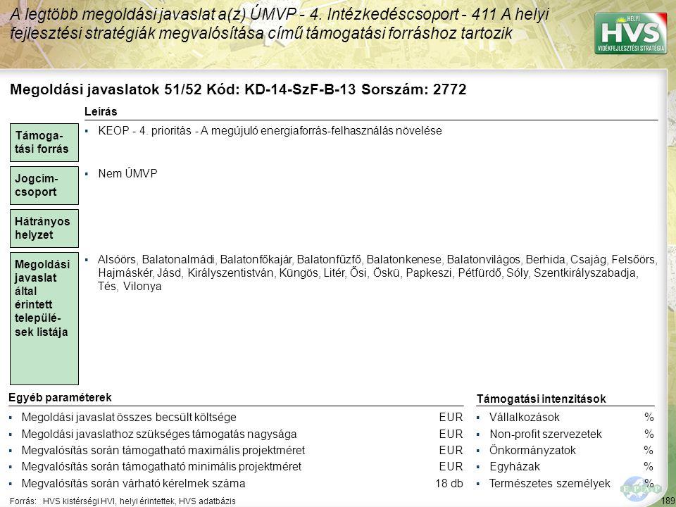 189 Forrás:HVS kistérségi HVI, helyi érintettek, HVS adatbázis A legtöbb megoldási javaslat a(z) ÚMVP - 4.