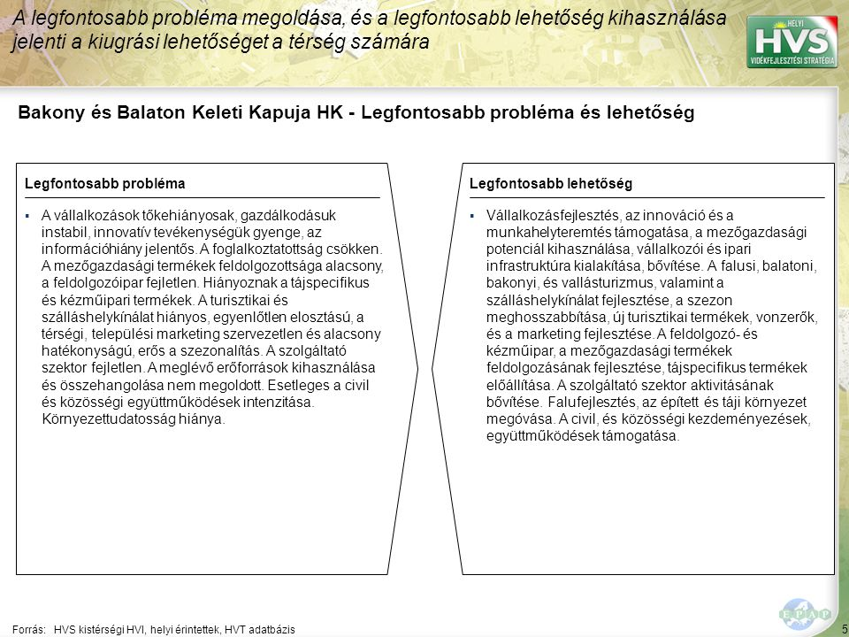 5 Bakony és Balaton Keleti Kapuja HK - Legfontosabb probléma és lehetőség A legfontosabb probléma megoldása, és a legfontosabb lehetőség kihasználása jelenti a kiugrási lehetőséget a térség számára Forrás:HVS kistérségi HVI, helyi érintettek, HVT adatbázis Legfontosabb problémaLegfontosabb lehetőség ▪A vállalkozások tőkehiányosak, gazdálkodásuk instabil, innovatív tevékenységük gyenge, az információhiány jelentős.