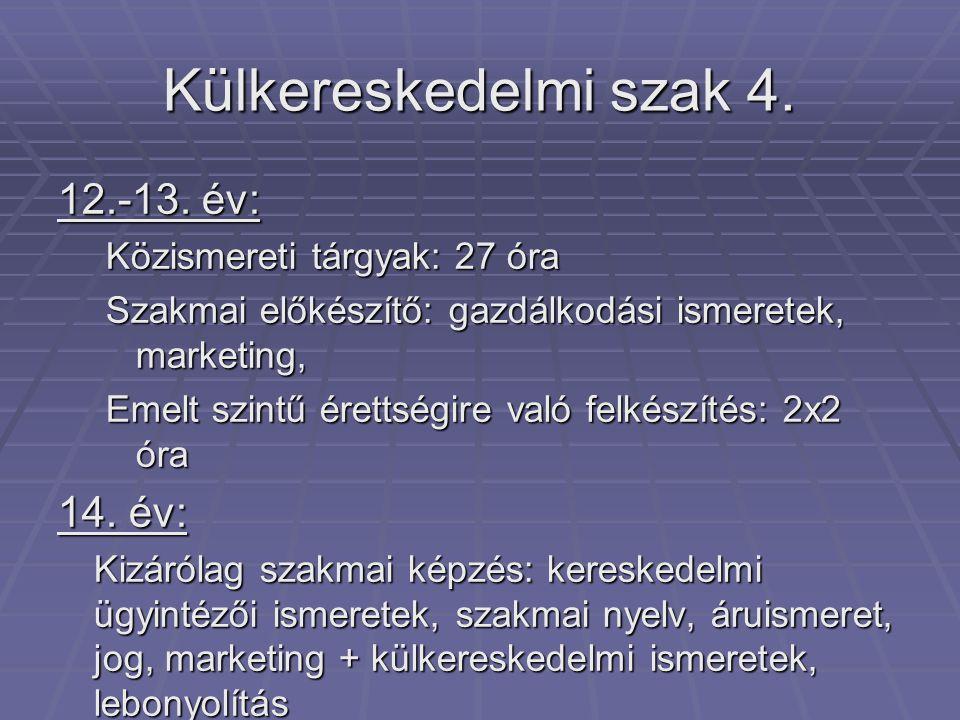 Külkereskedelmi szak 4. 12.-13. év: Közismereti tárgyak: 27 óra Szakmai előkészítő: gazdálkodási ismeretek, marketing, Emelt szintű érettségire való f