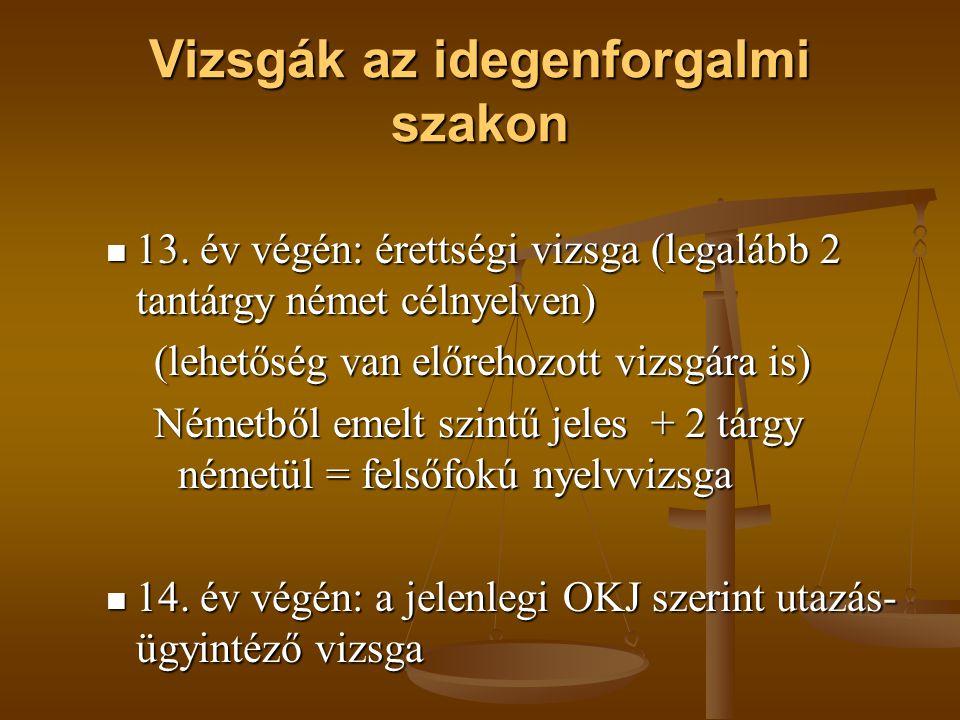 Vizsgák az idegenforgalmi szakon 13. év végén: érettségi vizsga (legalább 2 tantárgy német célnyelven) 13. év végén: érettségi vizsga (legalább 2 tant
