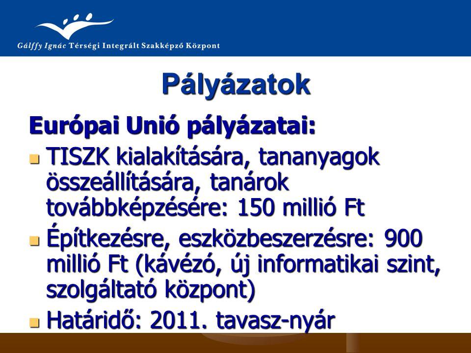 Pályázatok Európai Unió pályázatai: TISZK kialakítására, tananyagok összeállítására, tanárok továbbképzésére: 150 millió Ft TISZK kialakítására, tanan