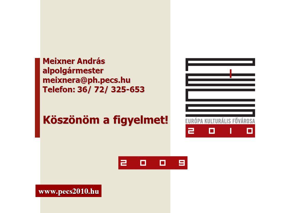 Meixner András alpolgármestermeixnera@ph.pecs.hu Telefon: 36/ 72/ 325-653 Köszönöm a figyelmet.