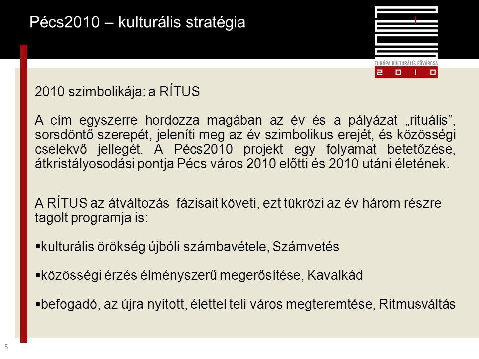 """Pécs2010 – kulturális stratégia 5 2010 szimbolikája: a RÍTUS A cím egyszerre hordozza magában az év és a pályázat """"rituális , sorsdöntő szerepét, jeleníti meg az év szimbolikus erejét, és közösségi cselekvő jellegét."""
