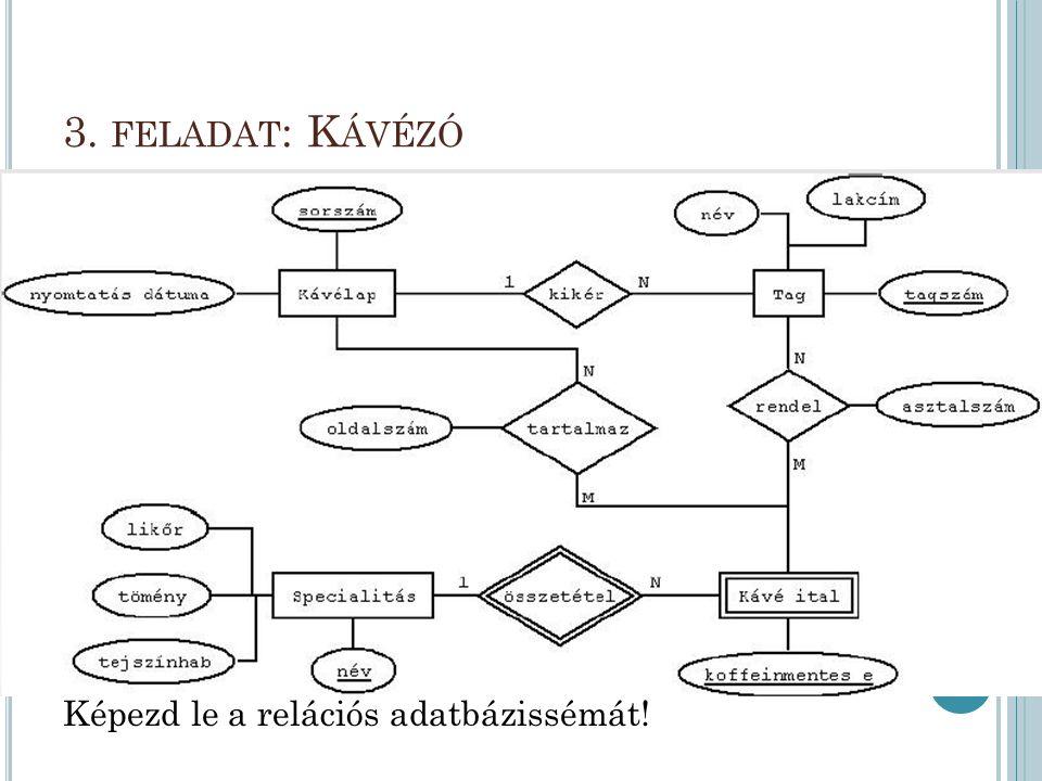 3. FELADAT : K ÁVÉZÓ Képezd le a relációs adatbázissémát!