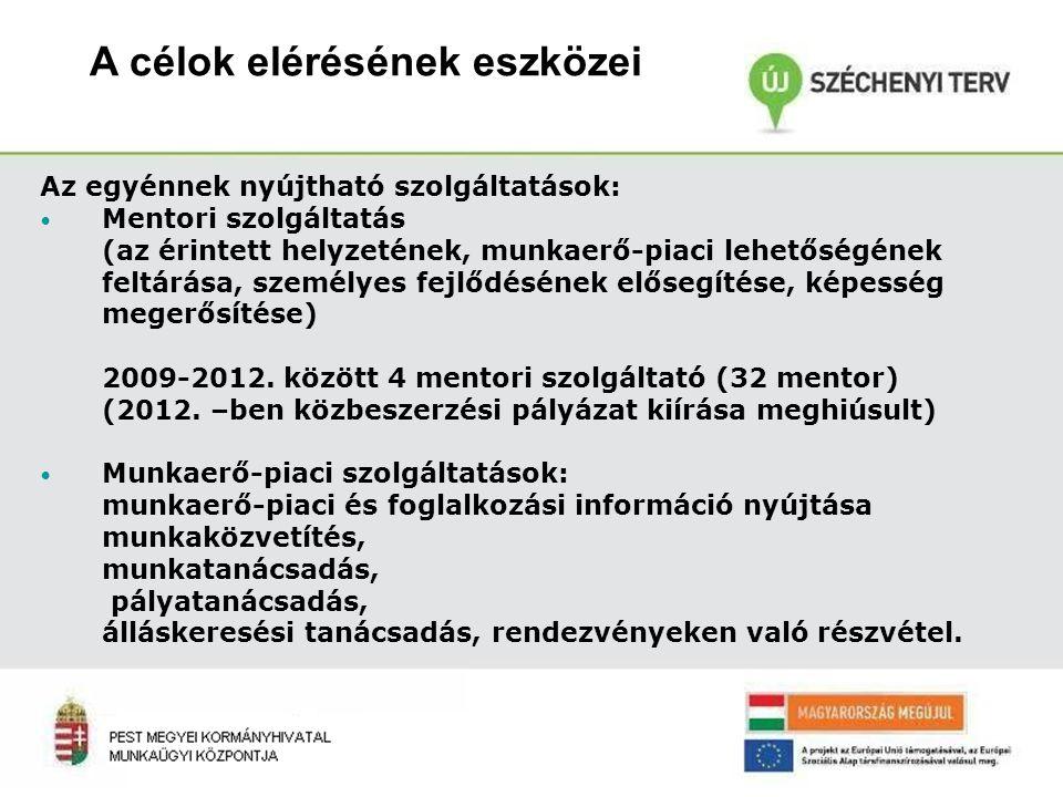 A célok elérésének eszközei Az egyénnek nyújtható szolgáltatások: Mentori szolgáltatás (az érintett helyzetének, munkaerő-piaci lehetőségének feltárása, személyes fejlődésének elősegítése, képesség megerősítése) 2009-2012.