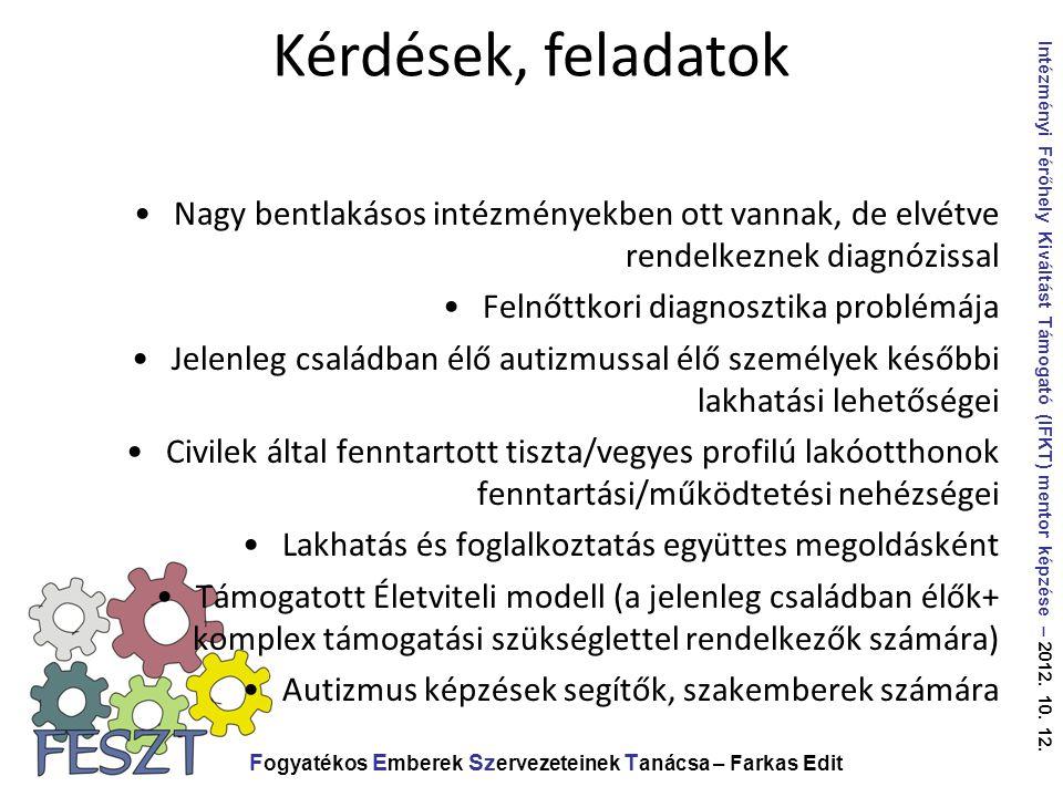 Kérdések, feladatok F ogyatékos E mberek Sz ervezeteinek T anácsa – Farkas Edit Intézményi Férőhely Kiváltást Támogató (IFKT) mentor képzése – 2012. 1