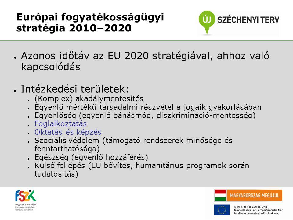 Európai fogyatékosságügyi stratégia 2010–2020 ● Azonos időtáv az EU 2020 stratégiával, ahhoz való kapcsolódás ● Intézkedési területek: ● (Komplex) aka