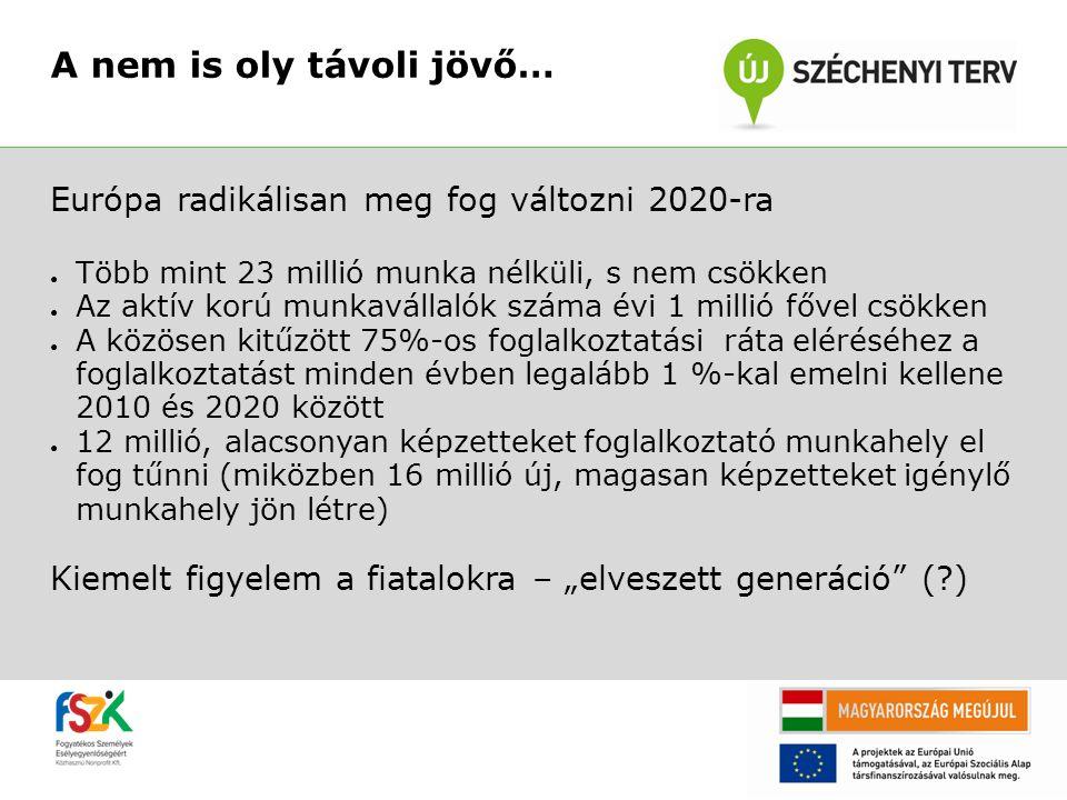 A nem is oly távoli jövő… Európa radikálisan meg fog változni 2020-ra ● Több mint 23 millió munka nélküli, s nem csökken ● Az aktív korú munkavállalók