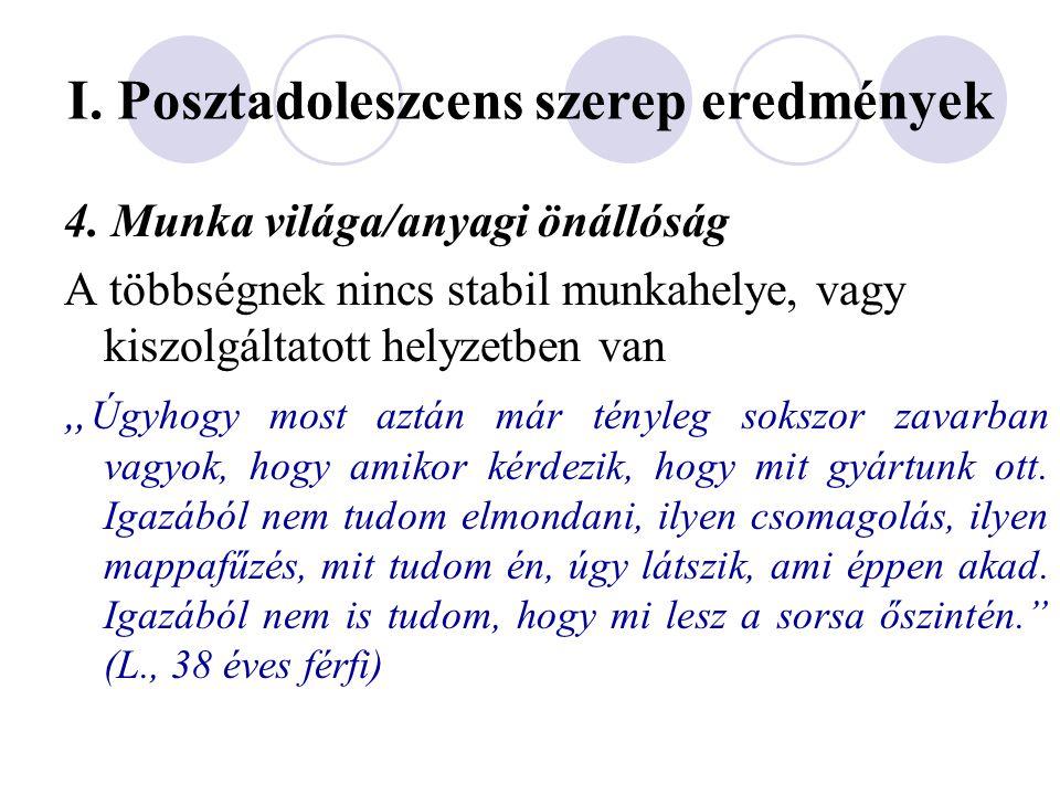 """I. Posztadoleszcens szerep eredmények 4. Munka világa/anyagi önállóság A többségnek nincs stabil munkahelye, vagy kiszolgáltatott helyzetben van """" Úgy"""