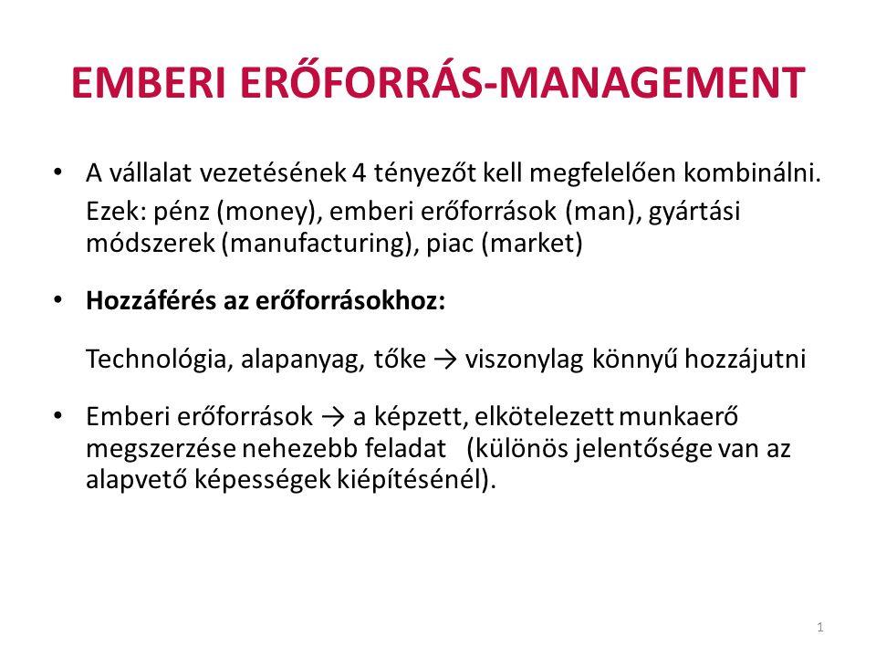 1 EMBERI ERŐFORRÁS-MANAGEMENT A vállalat vezetésének 4 tényezőt kell megfelelően kombinálni. Ezek: pénz (money), emberi erőforrások (man), gyártási mó