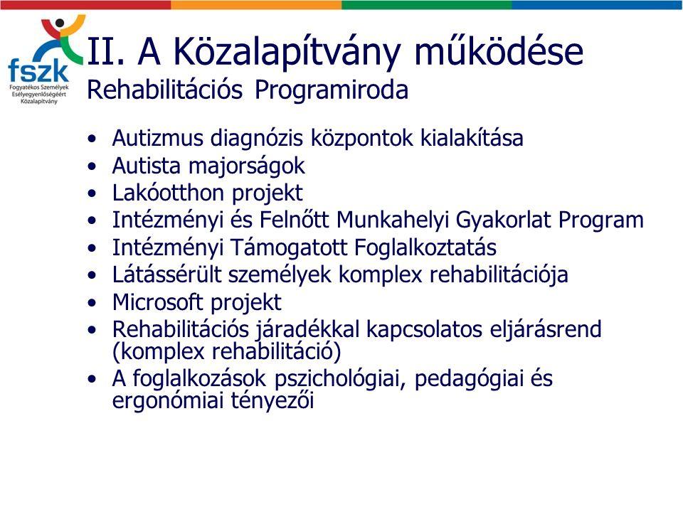 II. A Közalapítvány működése Rehabilitációs Programiroda Autizmus diagnózis központok kialakítása Autista majorságok Lakóotthon projekt Intézményi és
