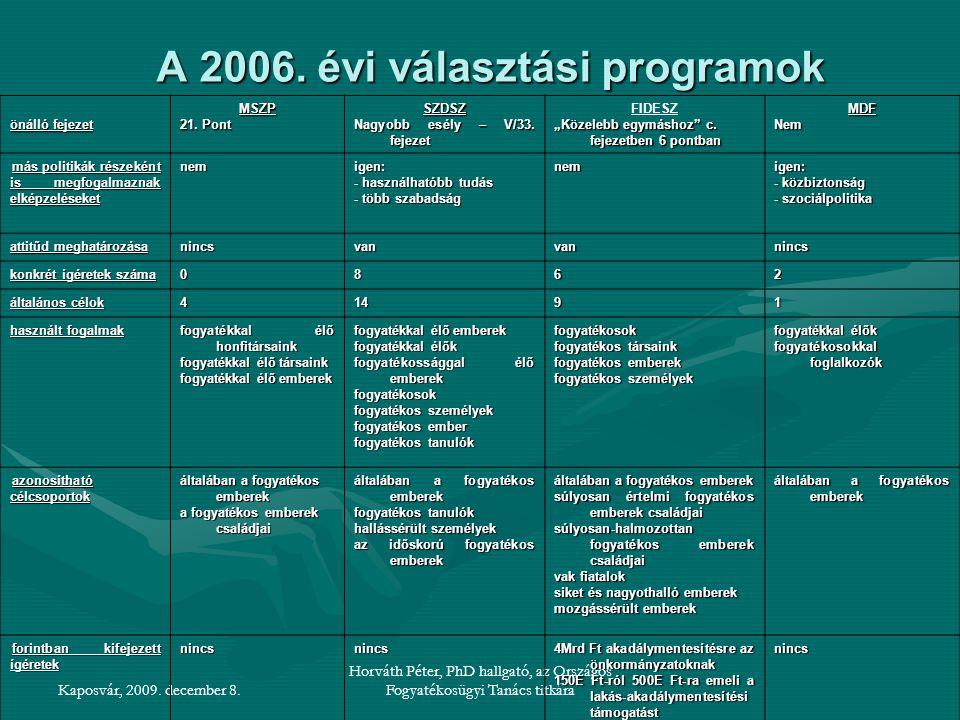 Kaposvár, 2009.december 8.