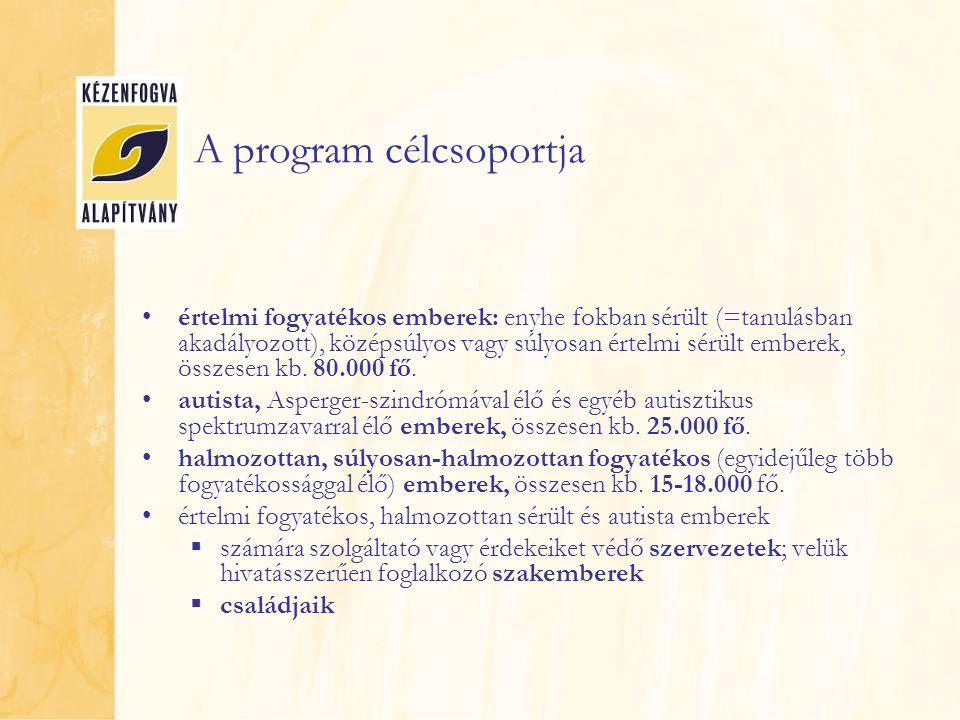 A program célcsoportja értelmi fogyatékos emberek: enyhe fokban sérült (=tanulásban akadályozott), középsúlyos vagy súlyosan értelmi sérült emberek, összesen kb.