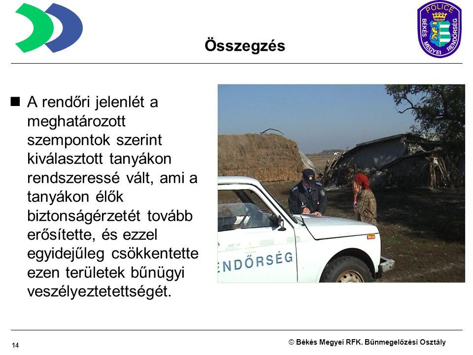 14 © Békés Megyei RFK. Bűnmegelőzési Osztály A rendőri jelenlét a meghatározott szempontok szerint kiválasztott tanyákon rendszeressé vált, ami a tany