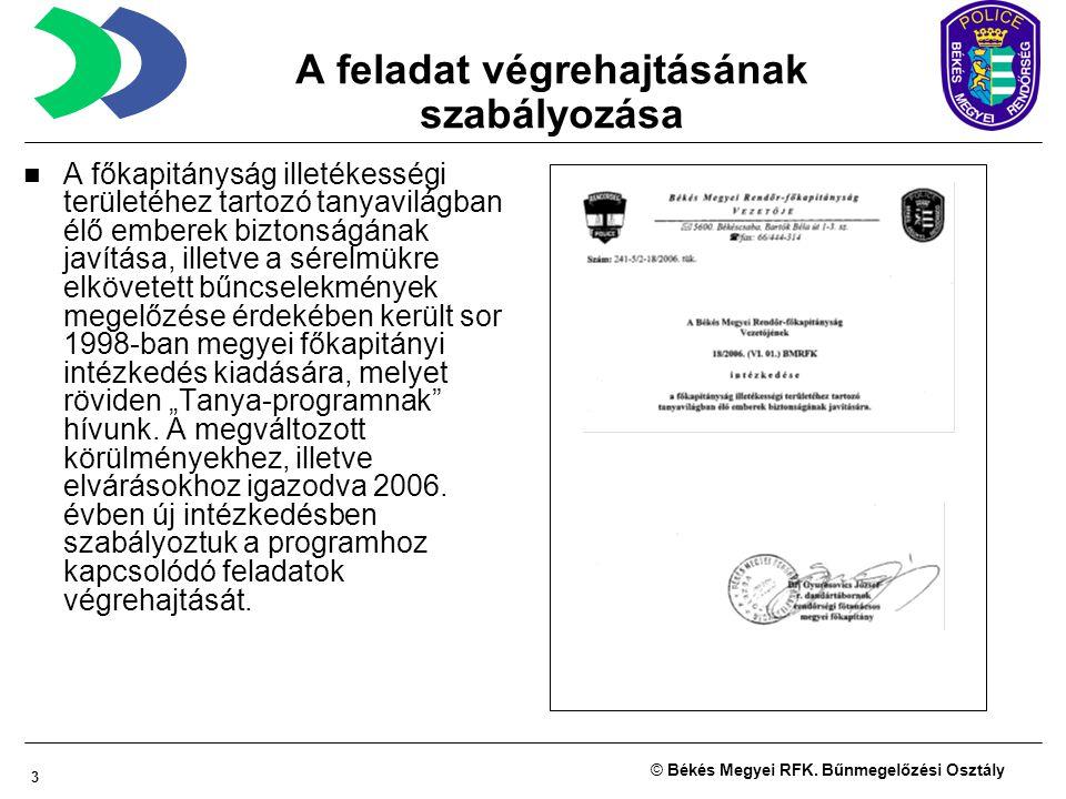 3 © Békés Megyei RFK. Bűnmegelőzési Osztály A feladat végrehajtásának szabályozása A főkapitányság illetékességi területéhez tartozó tanyavilágban élő