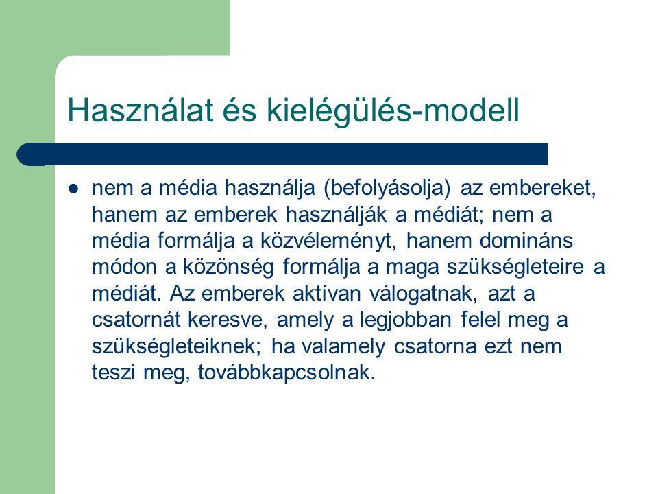 Használat és kielégülés-modell nem a média használja (befolyásolja) az embereket, hanem az emberek használják a médiát; nem a média formálja a közvéle
