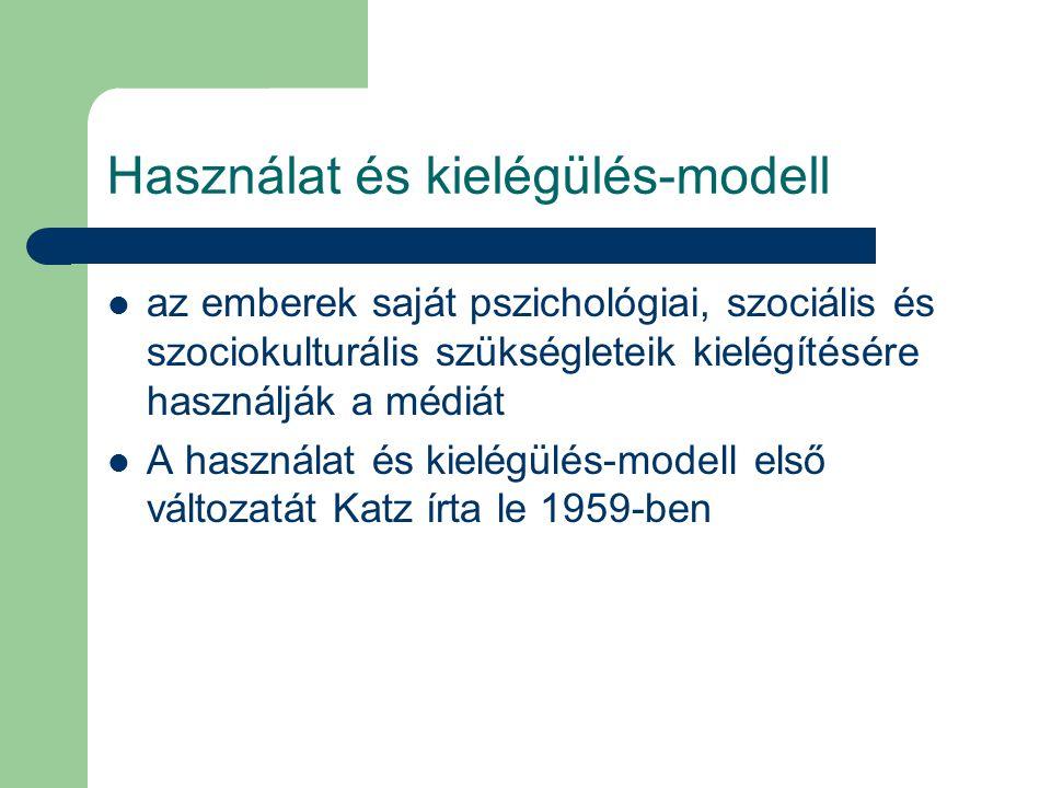 Használat és kielégülés-modell az emberek saját pszichológiai, szociális és szociokulturális szükségleteik kielégítésére használják a médiát A használat és kielégülés-modell első változatát Katz írta le 1959-ben