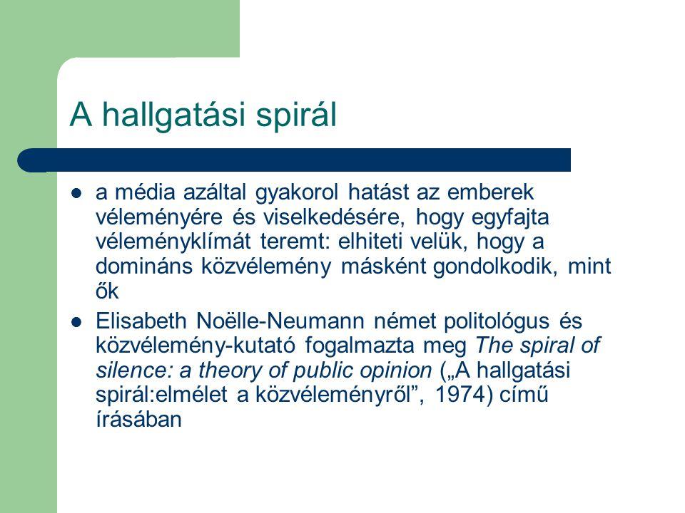 """A hallgatási spirál a média azáltal gyakorol hatást az emberek véleményére és viselkedésére, hogy egyfajta véleményklímát teremt: elhiteti velük, hogy a domináns közvélemény másként gondolkodik, mint ők Elisabeth Noëlle-Neumann német politológus és közvélemény-kutató fogalmazta meg The spiral of silence: a theory of public opinion (""""A hallgatási spirál:elmélet a közvéleményről , 1974) című írásában"""