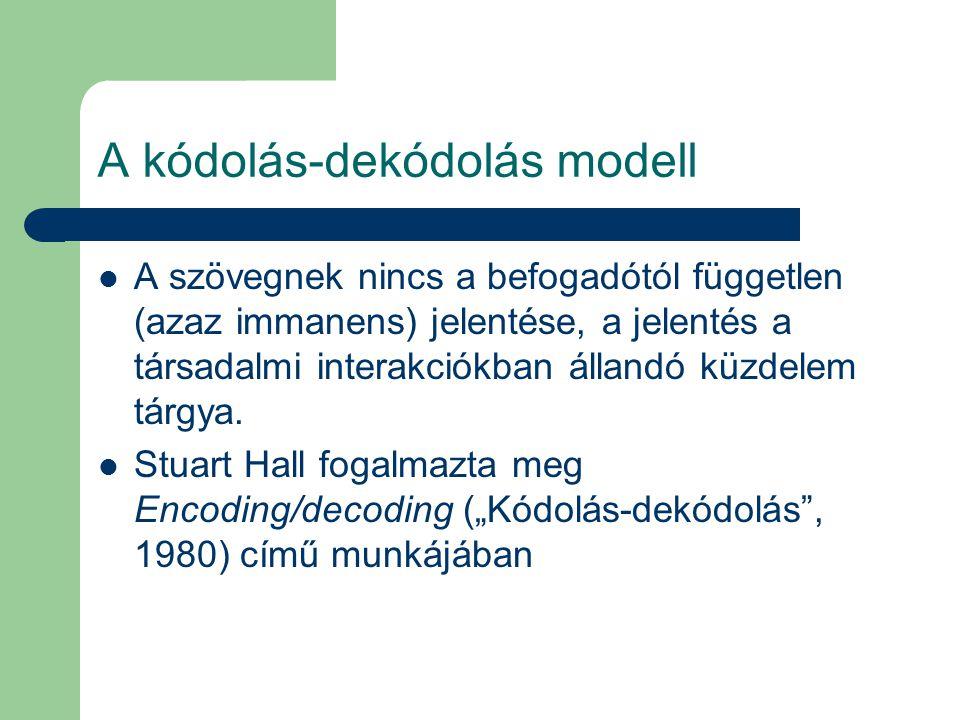A kódolás-dekódolás modell A szövegnek nincs a befogadótól független (azaz immanens) jelentése, a jelentés a társadalmi interakciókban állandó küzdelem tárgya.