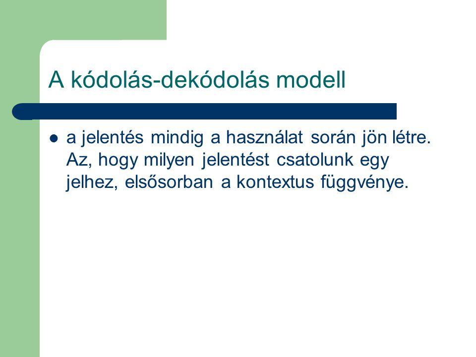 A kódolás-dekódolás modell a jelentés mindig a használat során jön létre.
