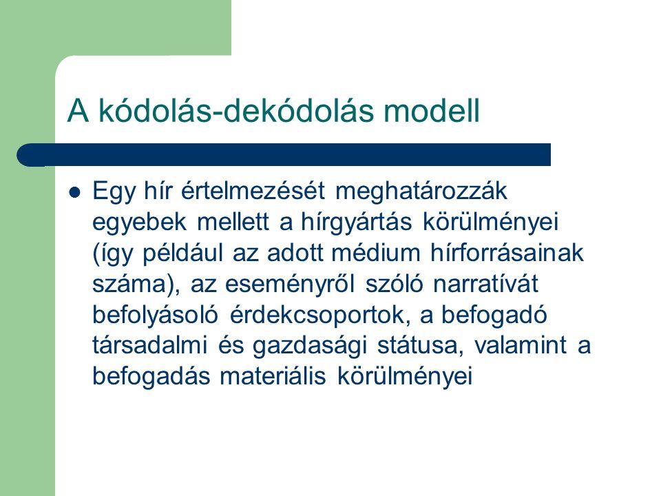 A kódolás-dekódolás modell Egy hír értelmezését meghatározzák egyebek mellett a hírgyártás körülményei (így például az adott médium hírforrásainak szá