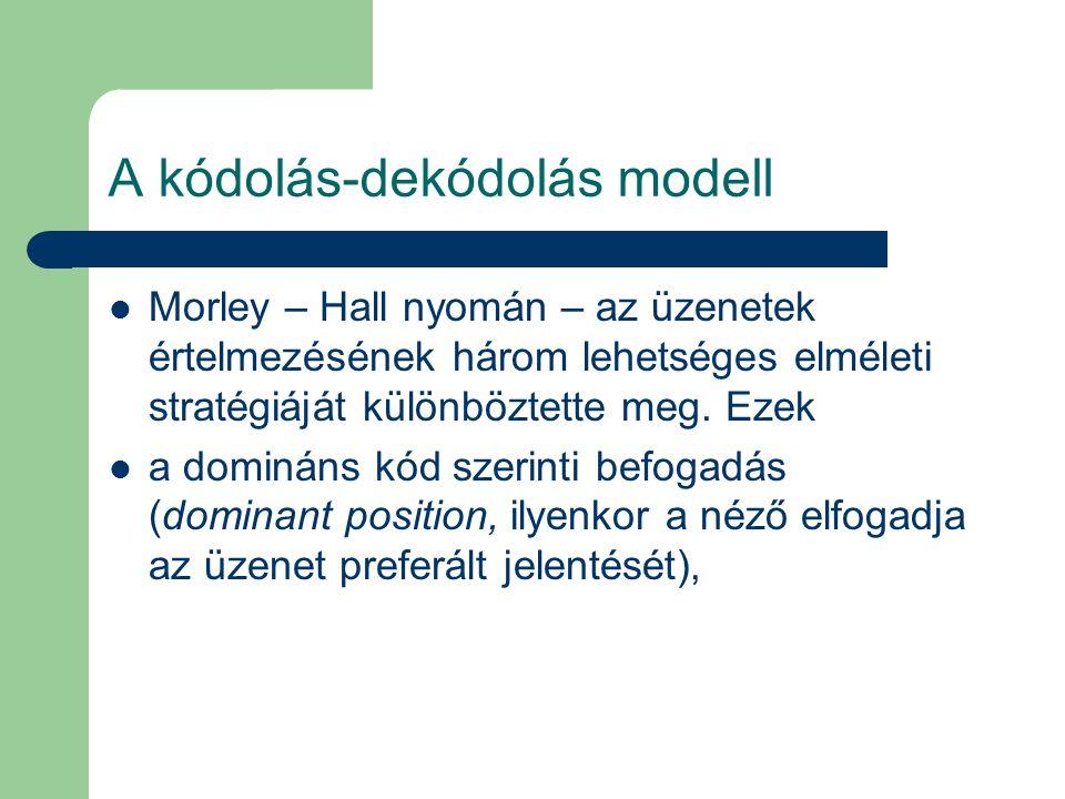 A kódolás-dekódolás modell Morley – Hall nyomán – az üzenetek értelmezésének három lehetséges elméleti stratégiáját különböztette meg. Ezek a domináns