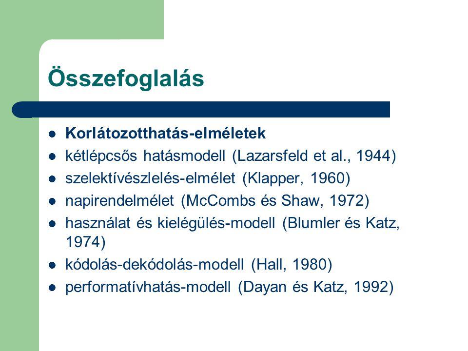 Összefoglalás Korlátozotthatás-elméletek kétlépcsős hatásmodell (Lazarsfeld et al., 1944) szelektívészlelés-elmélet (Klapper, 1960) napirendelmélet (McCombs és Shaw, 1972) használat és kielégülés-modell (Blumler és Katz, 1974) kódolás-dekódolás-modell (Hall, 1980) performatívhatás-modell (Dayan és Katz, 1992)