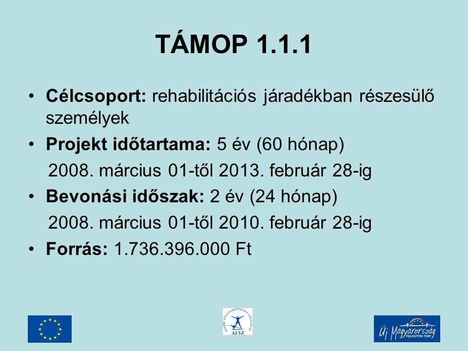 TÁMOP 1.1.1 Célcsoport: rehabilitációs járadékban részesülő személyek Projekt időtartama: 5 év (60 hónap) 2008.