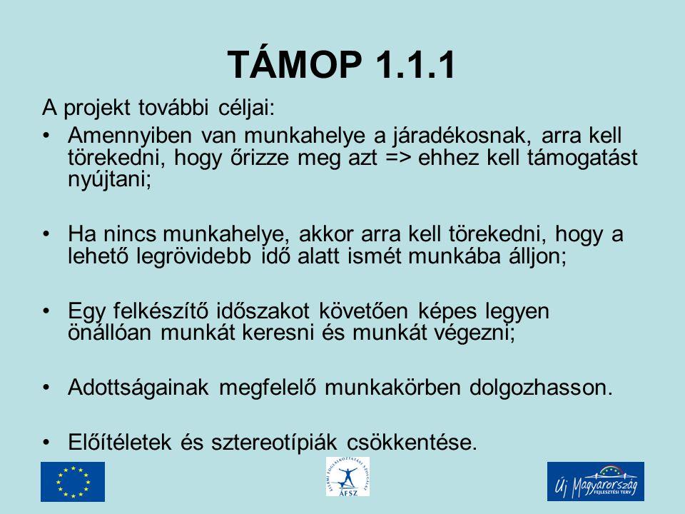 TÁMOP 1.1.1 A foglalkozási rehabilitáció megvalósulása: Egyéni programterv alapján => Rehabilitációs Terv (folyamatosan módosítható) Rehabilitációs Megállapodás alapján történik a Rehabilitációs Terv végrehajtása