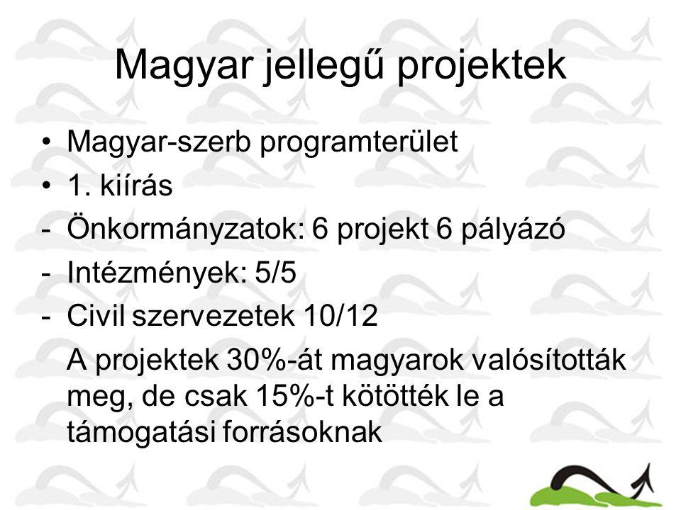 Magyar jellegű projektek Magyar-szerb programterület 1.