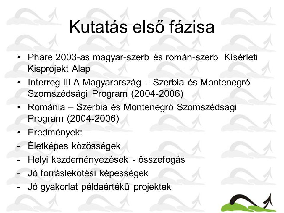 Kutatás első fázisa Phare 2003-as magyar-szerb és román-szerb Kísérleti Kisprojekt Alap Interreg III A Magyarország – Szerbia és Montenegró Szomszédsági Program (2004-2006) Románia – Szerbia és Montenegró Szomszédsági Program (2004-2006) Eredmények: -Életképes közösségek -Helyi kezdeményezések - összefogás -Jó forráslekötési képességek -Jó gyakorlat példaértékű projektek