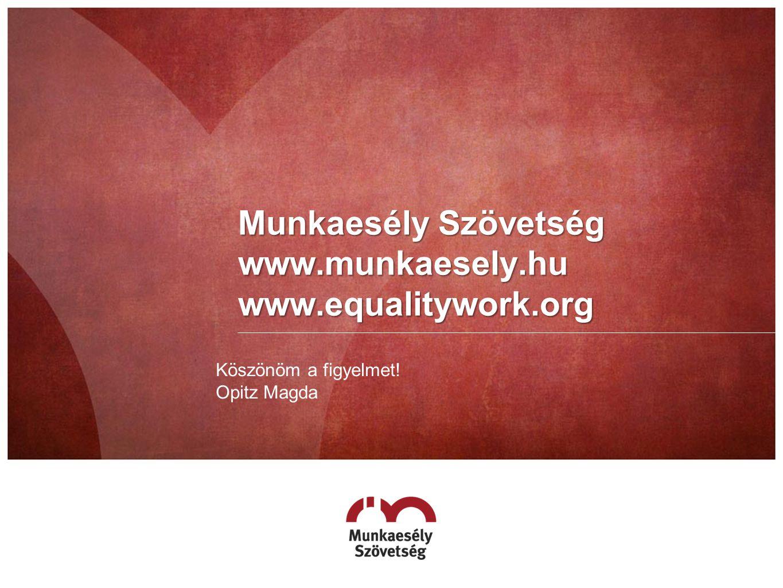 Munkaesély Szövetség www.munkaesely.hu www.equalitywork.org Köszönöm a figyelmet! Opitz Magda