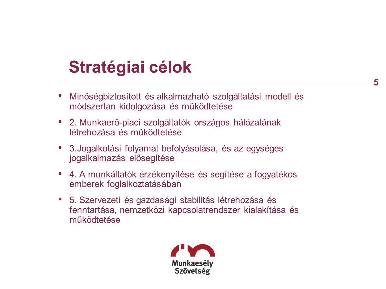 A stratégiai célokhoz kapcsolódó konkrét célok 6