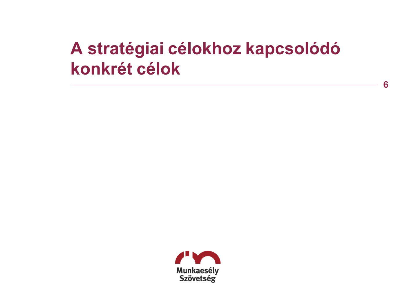 Minőségbiztosított és alkalmazható szolgáltatási modell és módszertan kidolgozása és működtetése A szolgáltatási elemek módszertanának és protokolljának leírása A szolgáltatási modell minőségügyi rendszere dokumentumainak elkészítése A szolgáltatási modell terjesztése 7