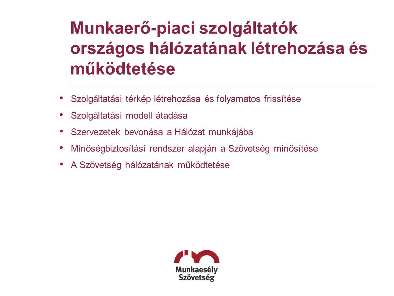 Munkaerő-piaci szolgáltatók országos hálózatának létrehozása és működtetése Szolgáltatási térkép létrehozása és folyamatos frissítése Szolgáltatási modell átadása Szervezetek bevonása a Hálózat munkájába Minőségbiztosítási rendszer alapján a Szövetség minősítése A Szövetség hálózatának működtetése