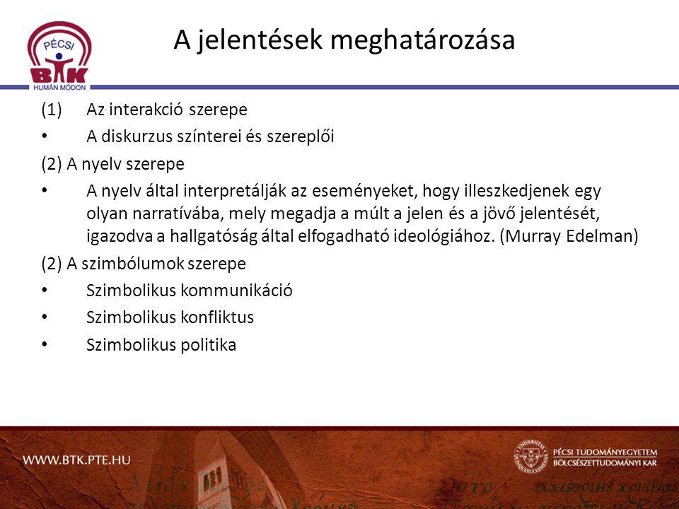 A jelentések meghatározása (1)Az interakció szerepe A diskurzus színterei és szereplői (2) A nyelv szerepe A nyelv által interpretálják az eseményeket