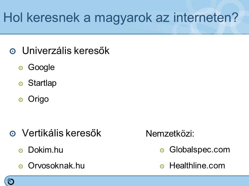 Hol keresnek a magyarok az interneten? ๏ Univerzális keresők ๏ Google ๏ Startlap ๏ Origo ๏ Vertikális keresők ๏ Dokim.hu ๏ Orvosoknak.hu Nemzetközi: ๏