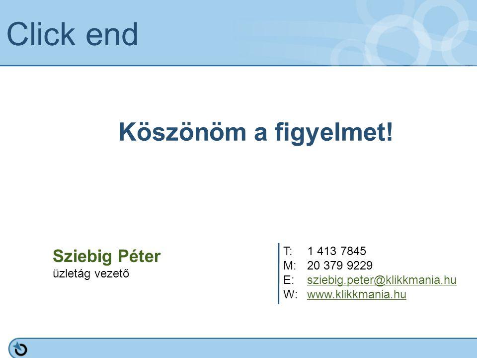 Click end Köszönöm a figyelmet! Sziebig Péter üzletág vezető T:1 413 7845 M:20 379 9229 E:sziebig.peter@klikkmania.hu W:www.klikkmania.hu