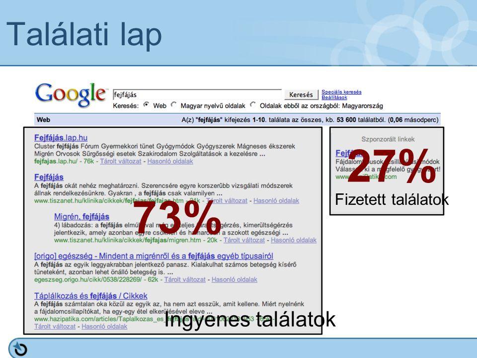 Hol keresnek a magyarok az interneten.