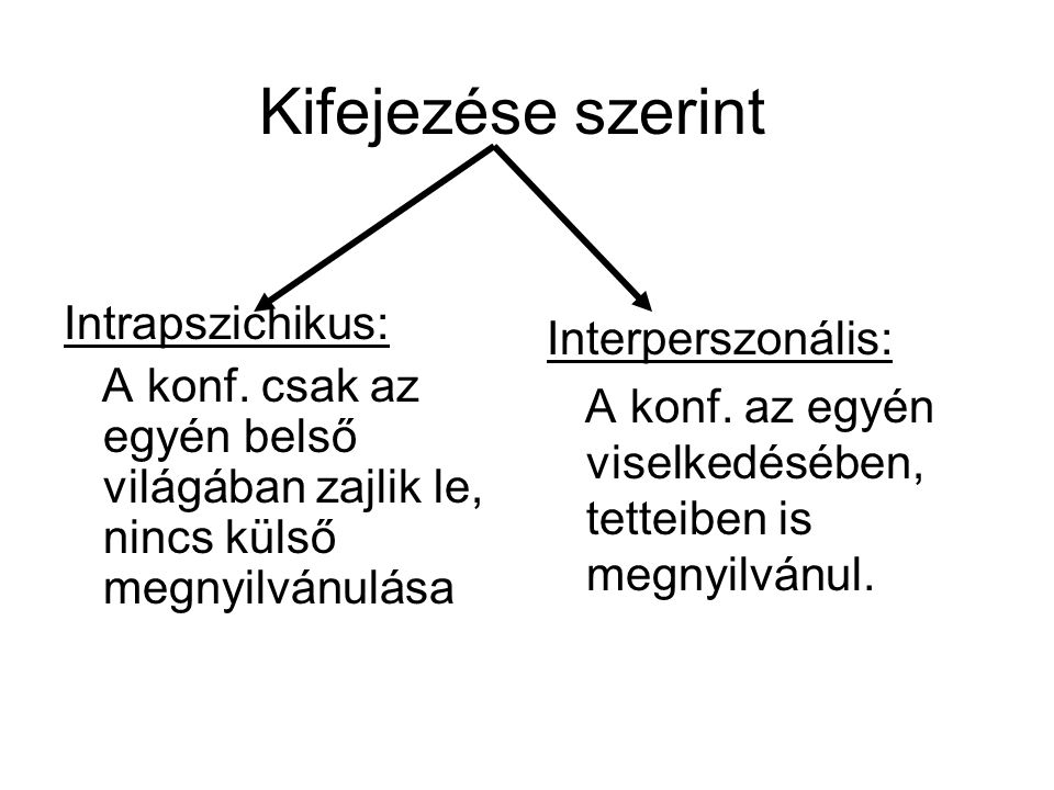 Konfliktuskezelési stratégiák I.1. Győztes/vesztes stratégia: A felek a konf.