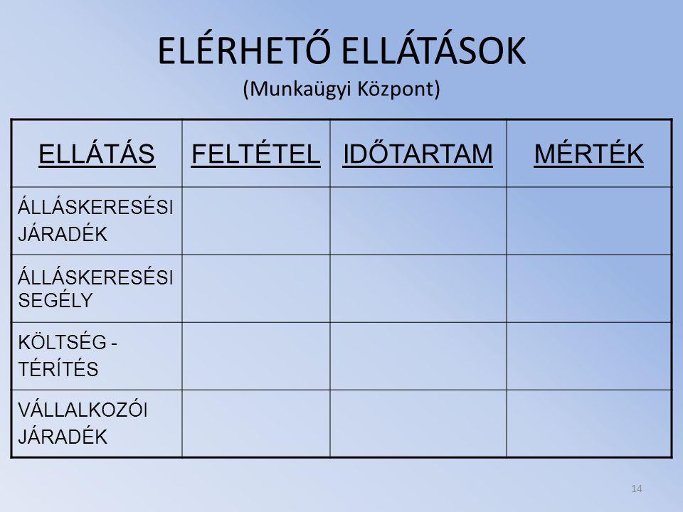 ELÉRHETŐ ELLÁTÁSOK (Munkaügyi Központ) ELLÁTÁSFELTÉTELIDŐTARTAMMÉRTÉK ÁLLÁSKERESÉSI JÁRADÉK ÁLLÁSKERESÉSI SEGÉLY KÖLTSÉG - TÉRÍTÉS VÁLLALKOZÓI JÁRADÉK