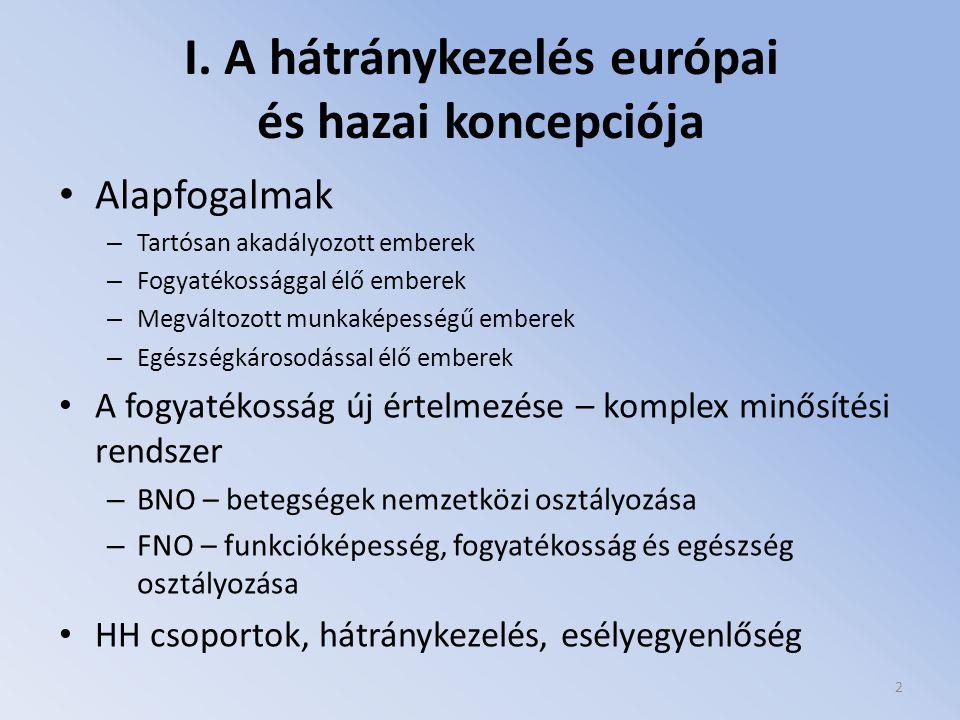 I. A hátránykezelés európai és hazai koncepciója Alapfogalmak – Tartósan akadályozott emberek – Fogyatékossággal élő emberek – Megváltozott munkaképes