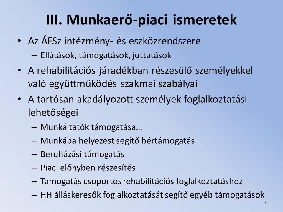 III. Munkaerő-piaci ismeretek Az ÁFSz intézmény- és eszközrendszere – Ellátások, támogatások, juttatások A rehabilitációs járadékban részesülő személy