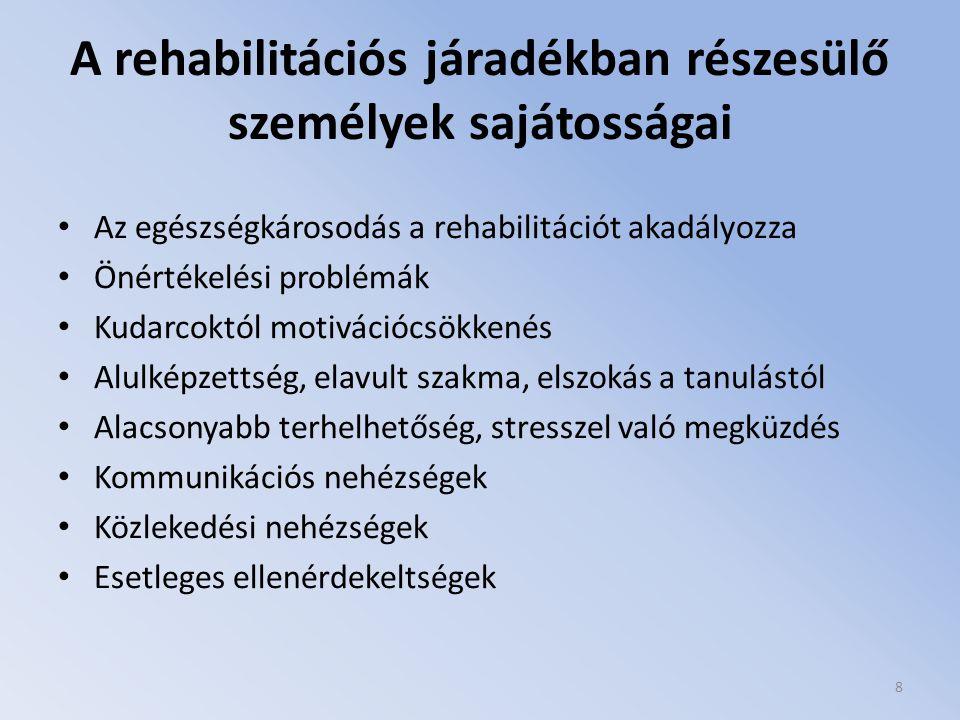 A rehabilitációs járadékban részesülő személyek sajátosságai Az egészségkárosodás a rehabilitációt akadályozza Önértékelési problémák Kudarcoktól moti