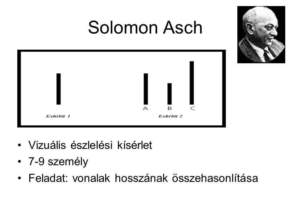 Solomon Asch Vizuális észlelési kísérlet 7-9 személy Feladat: vonalak hosszának összehasonlítása