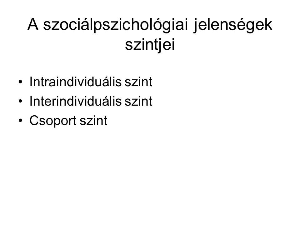 A szociálpszichológiai jelenségek szintjei Intraindividuális szint Interindividuális szint Csoport szint
