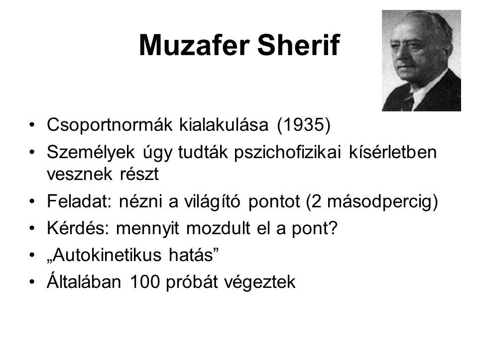 Muzafer Sherif Csoportnormák kialakulása (1935) Személyek úgy tudták pszichofizikai kísérletben vesznek részt Feladat: nézni a világító pontot (2 máso