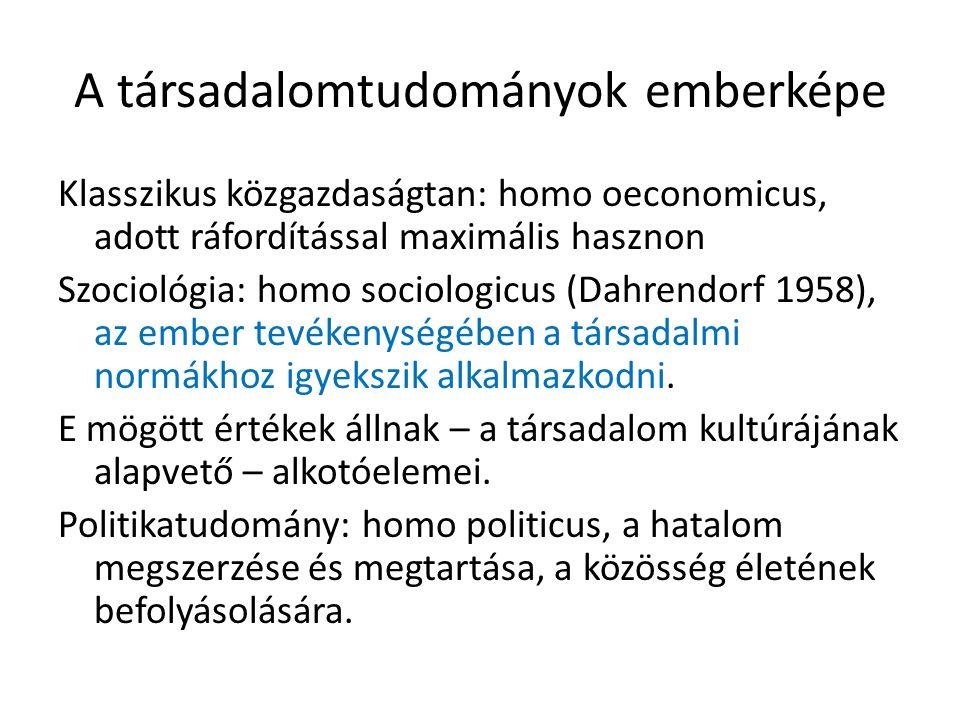 A társadalomtudományok emberképe Klasszikus közgazdaságtan: homo oeconomicus, adott ráfordítással maximális hasznon Szociológia: homo sociologicus (Dahrendorf 1958), az ember tevékenységében a társadalmi normákhoz igyekszik alkalmazkodni.