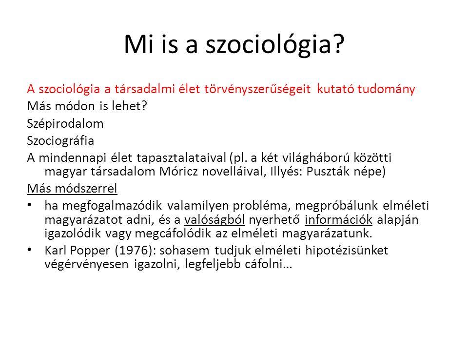 Mi is a szociológia? A szociológia a társadalmi élet törvényszerűségeit kutató tudomány Más módon is lehet? Szépirodalom Szociográfia A mindennapi éle