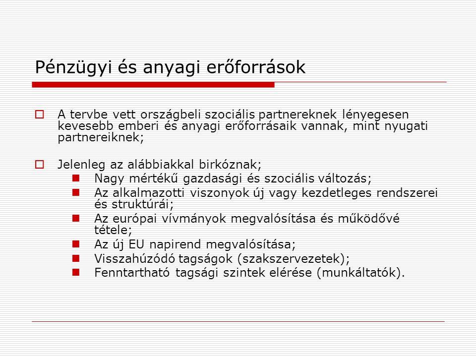 Pénzügyi és anyagi erőforrások  A tervbe vett országbeli szociális partnereknek lényegesen kevesebb emberi és anyagi erőforrásaik vannak, mint nyugati partnereiknek;  Jelenleg az alábbiakkal birkóznak; Nagy mértékű gazdasági és szociális változás; Az alkalmazotti viszonyok új vagy kezdetleges rendszerei és struktúrái; Az európai vívmányok megvalósítása és működővé tétele; Az új EU napirend megvalósítása; Visszahúzódó tagságok (szakszervezetek); Fenntartható tagsági szintek elérése (munkáltatók).